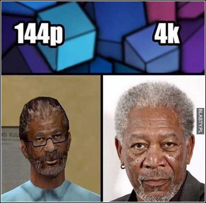 144p vs 4k