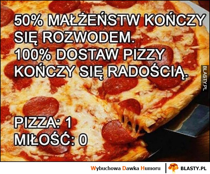 Połowa małżeństw kończy się rozwodem, 100% dostaw pizzy kończy się radością, pizza: 1, miłość: 0