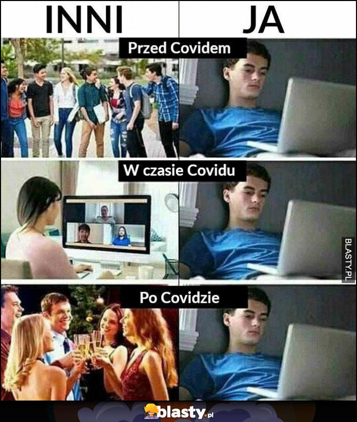 Inni i ja: przed Covidem, w czasie i po Covidzie porównanie