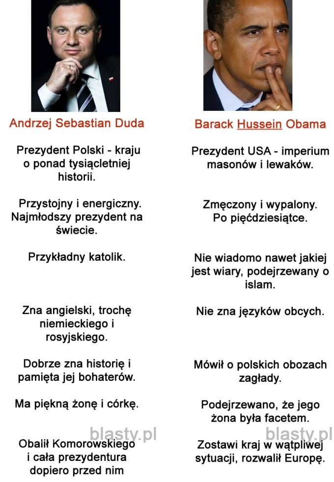 Andrzej Duda vs Barack Obama