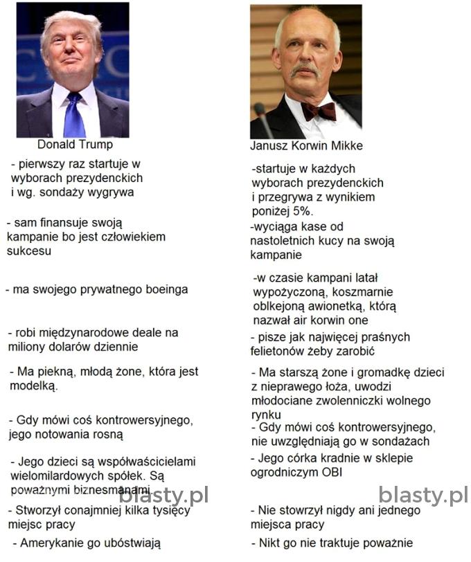 Donald Trump vs Janusz Korwin Mikke