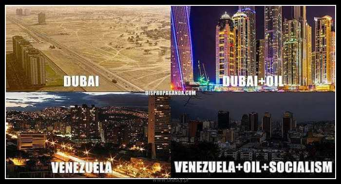Dubai + oil
