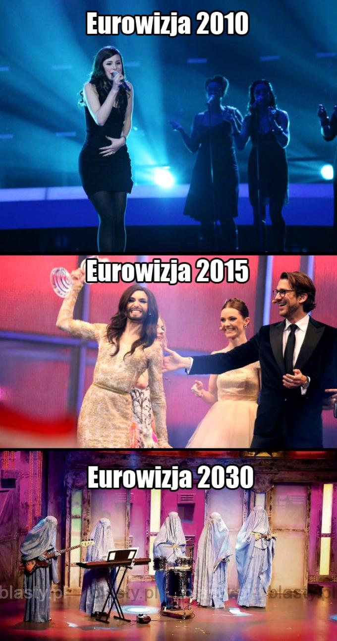 Ewolucja Eurowizji i Europy