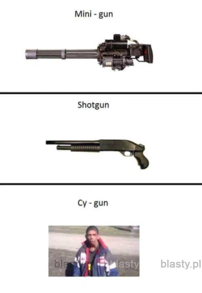 Mini gun vs shotgun vs Cy - gun