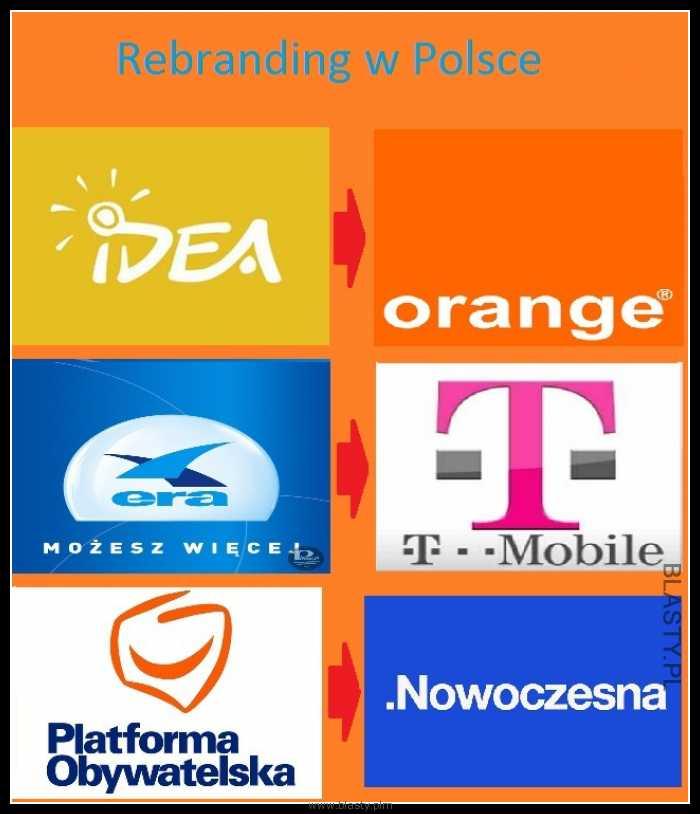 Rebranding w Polsce