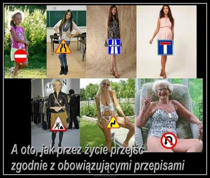 Znaki drogowe kobiet
