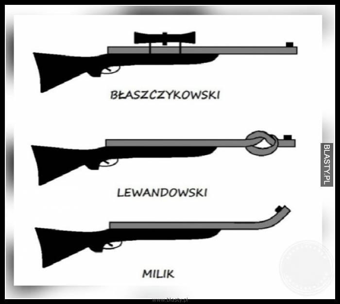 Błaszczykowski vs Lewandowski vs Milik