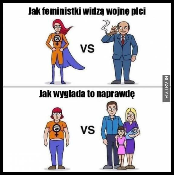 Jak feministki widzą świat