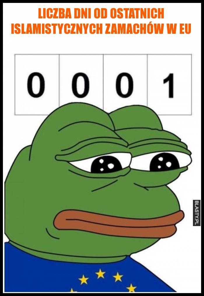 Liczba dni od ostatnich islamistycznych zamachów w EU