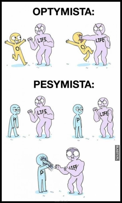 Optymista vs pesymista