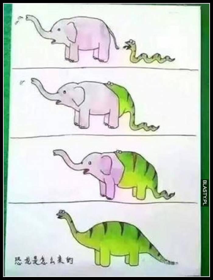 Dinozaur geneza