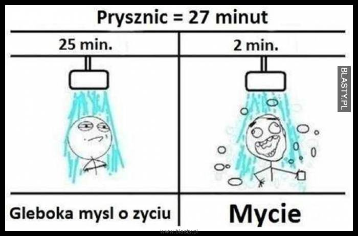Składowa prysznicu