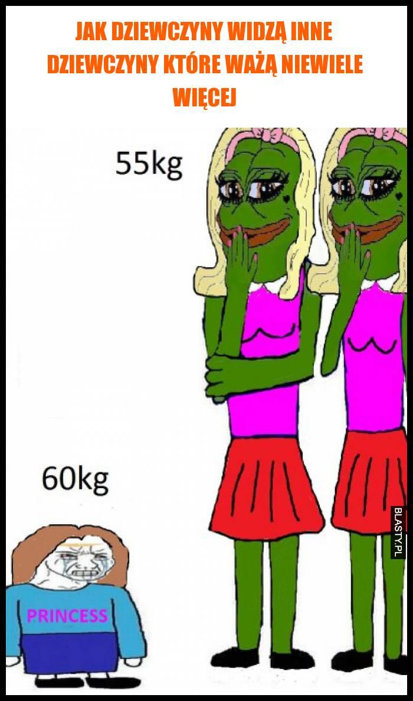 Jak dziewczyny widzą inne dziewczyny które ważą niewiele więcej