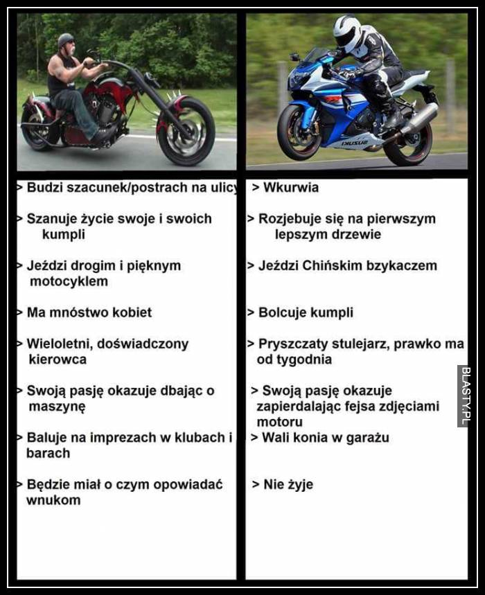Porównanie motocyklistów-motorów