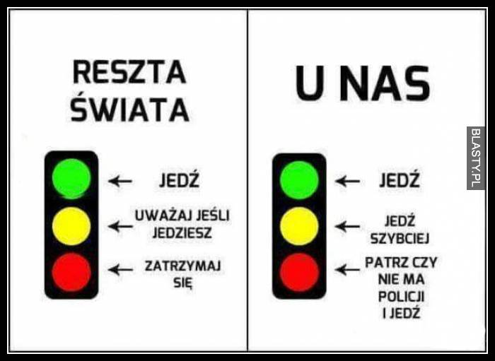Sygnalizacja świetlna w Polsce vs Reszta świata