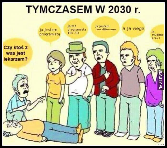 Tymczasem w 2030r