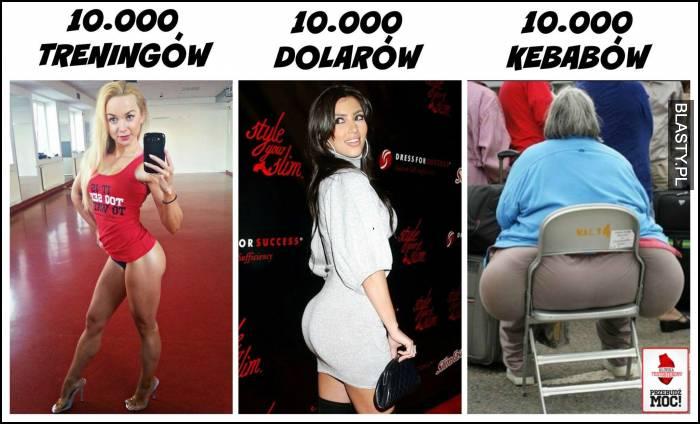 10 tyś treningów vs 10 tyś dolarów vs 10 tyś kebabów