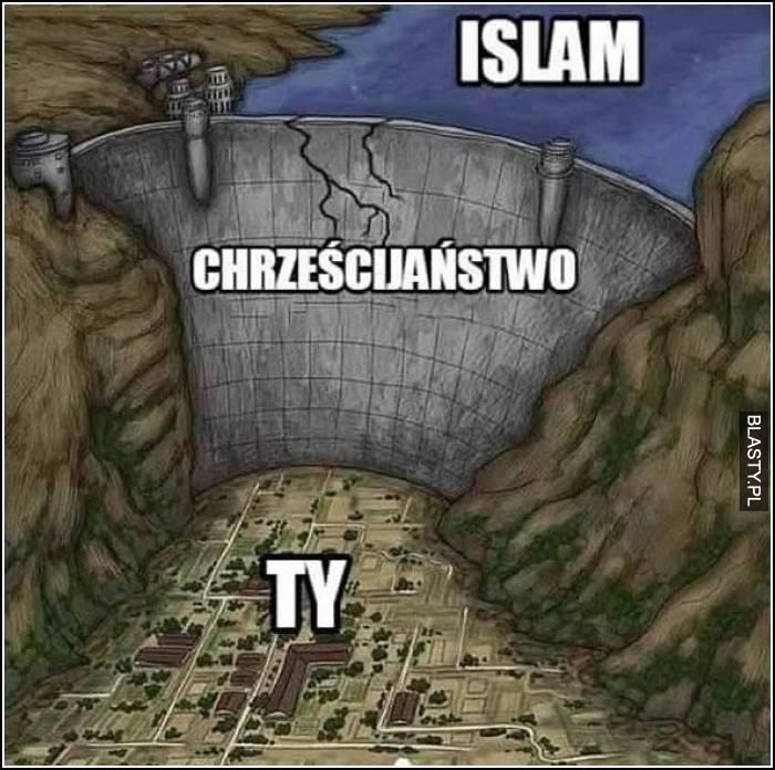 Islamizacja europy