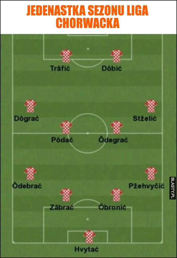 Jedenastka sezonu liga chorwacka