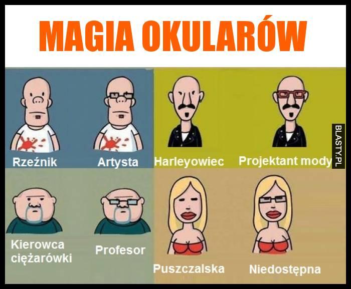 Magia okularów
