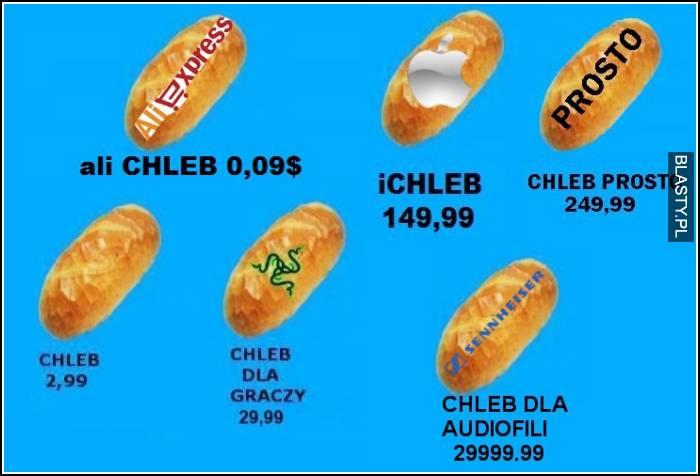 Porównanie chlebów
