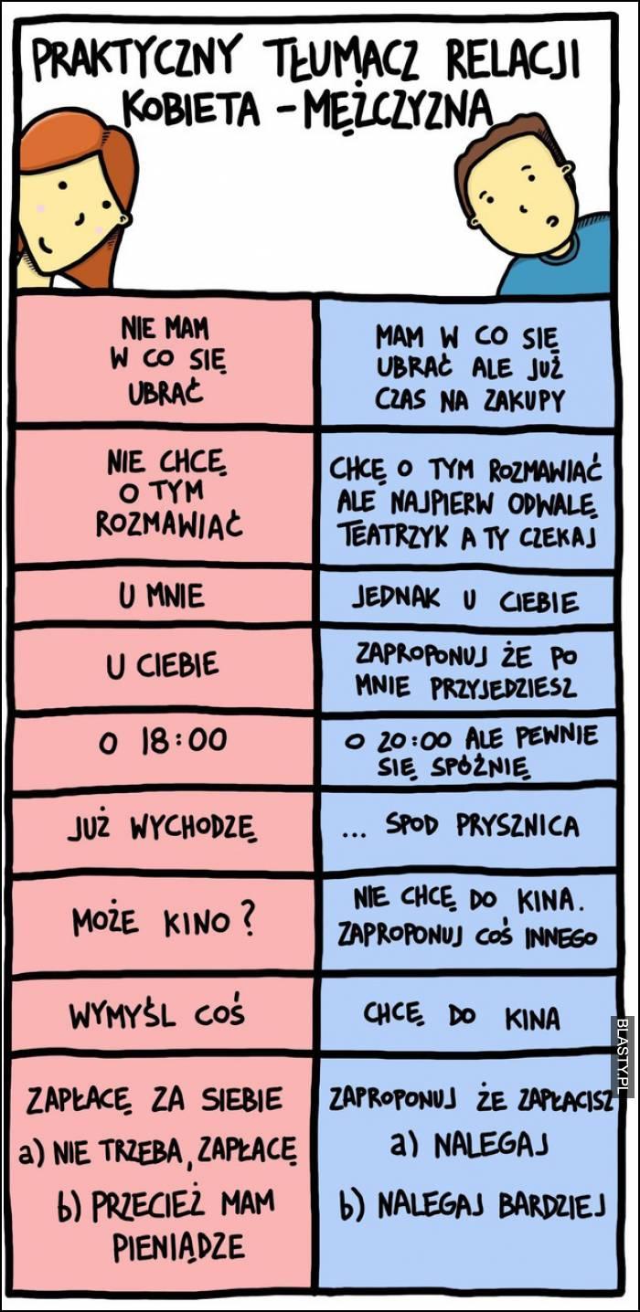 praktyczny słownik damsko męski