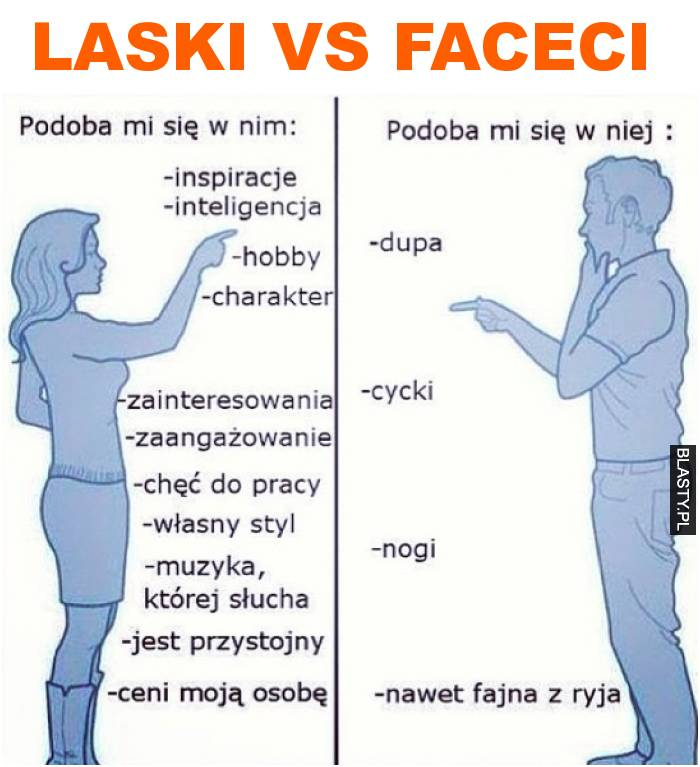 laski vs faceci