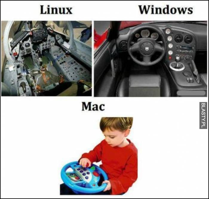 Linux vs Widnows vs Mac