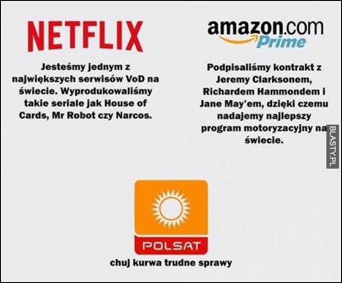 Netflix amazon vs polast