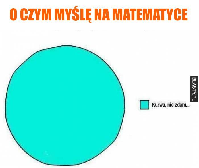 O czym myślę na matematyce