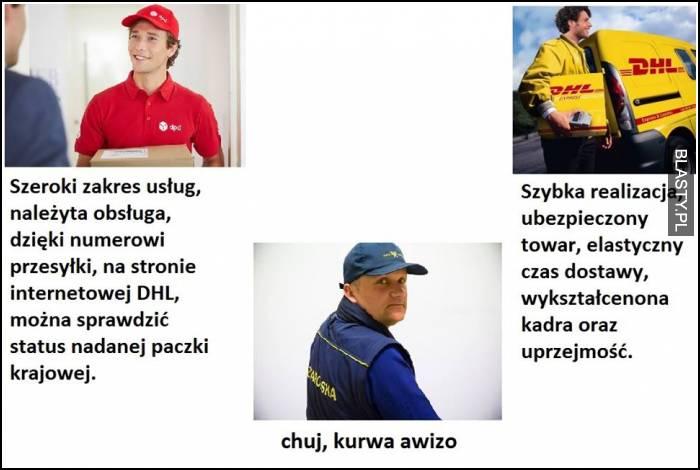Poczta polska, dhl, ups