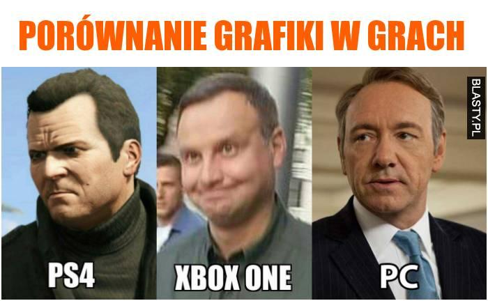 porównanie grafiki w grach