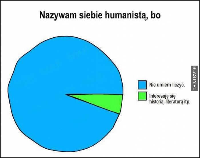 jestem humanistą bo
