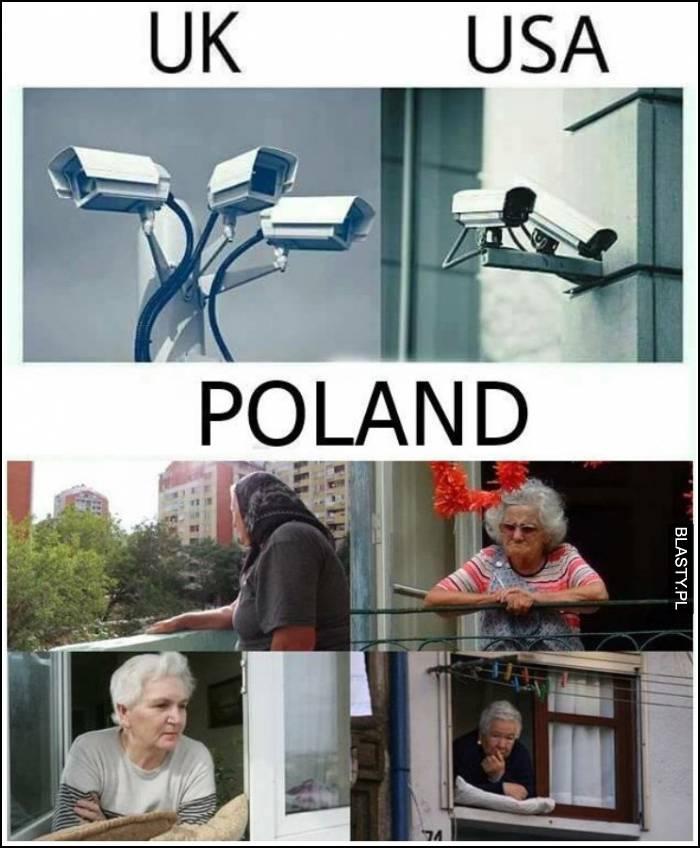monitoring osiedlowy w Polsce