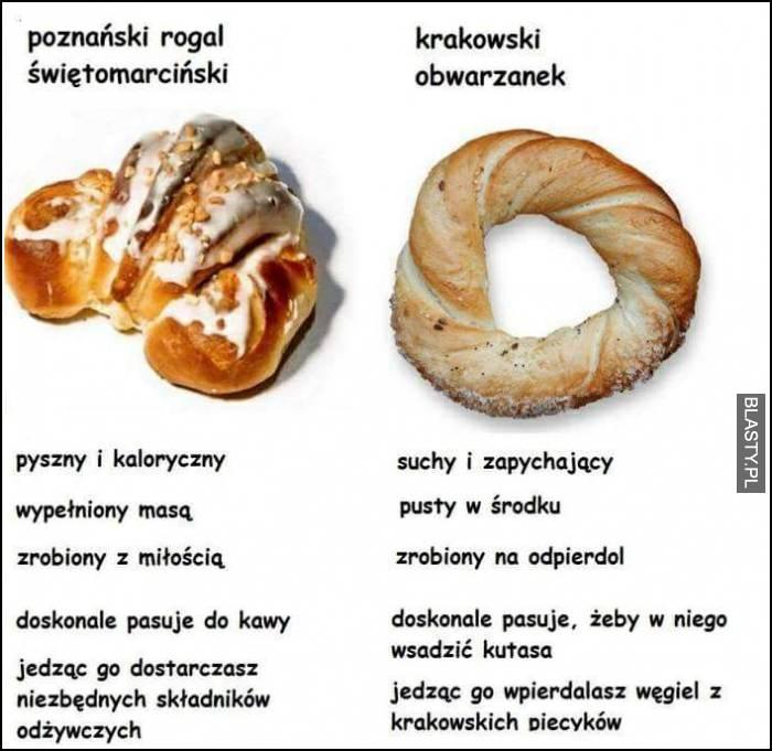 Poznański rogal świętomarciński vs krakowski obwarzanek