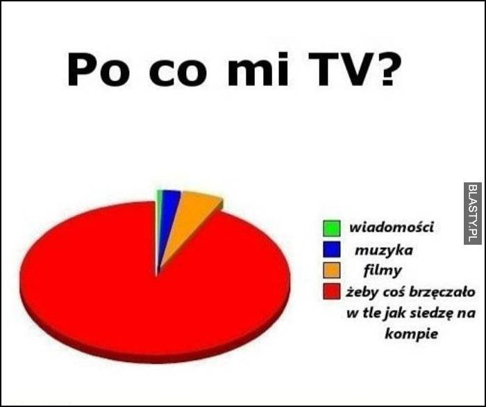po co mi TV