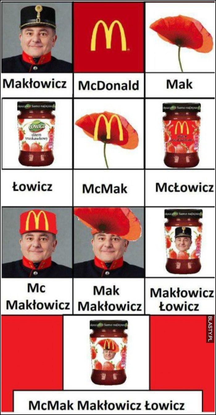 Makłowicz, mc donald mak