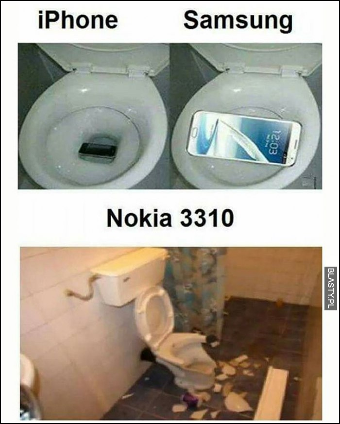 Porównanie telefonów komórkowych