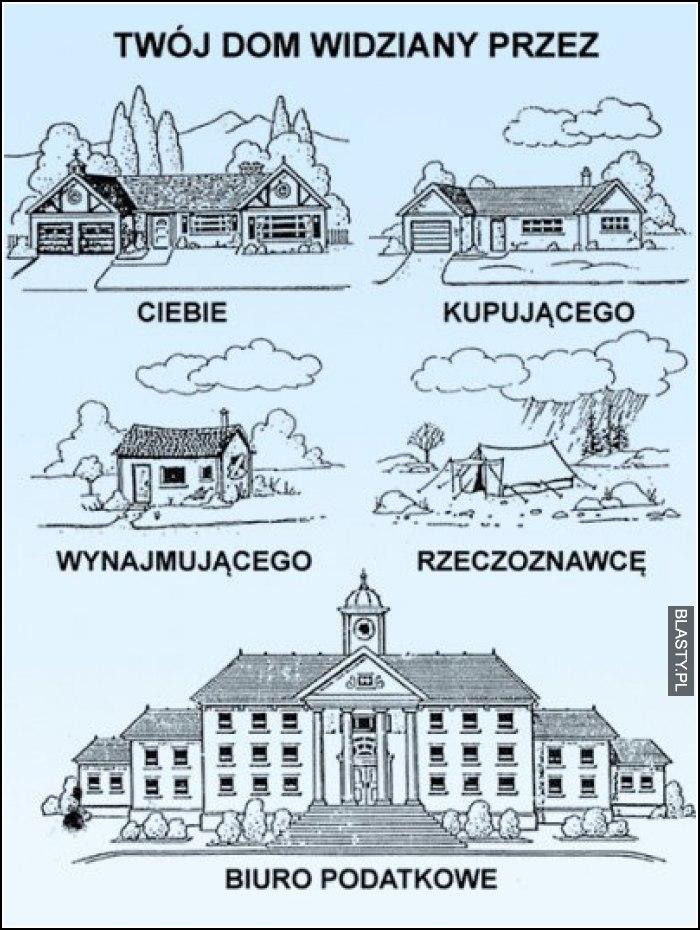 Twój dom widziany przez