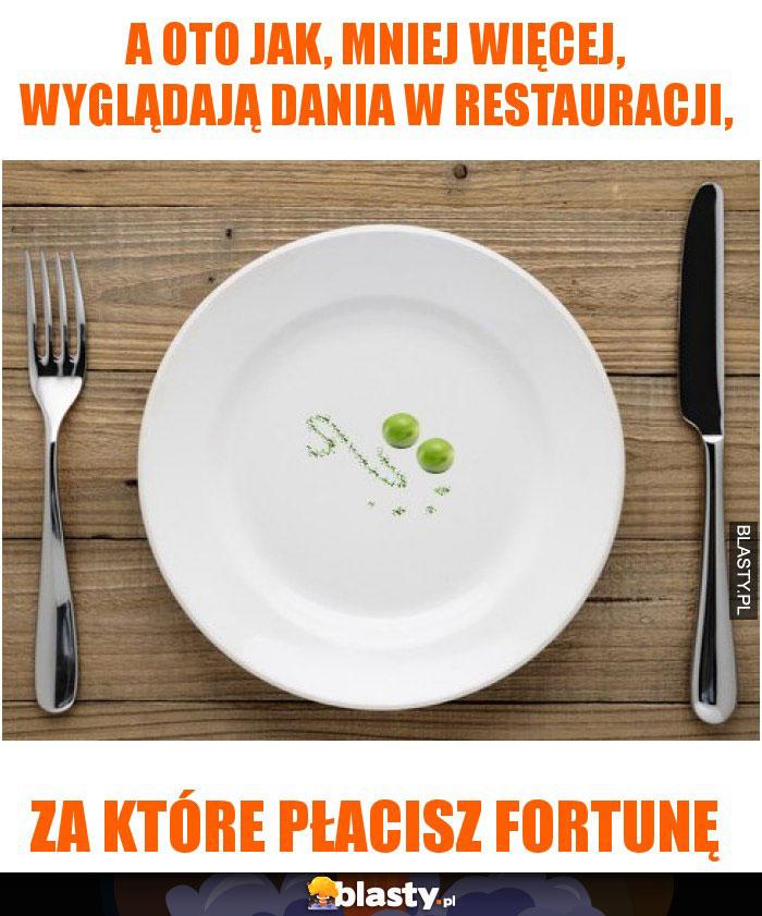 Dania w restauracji