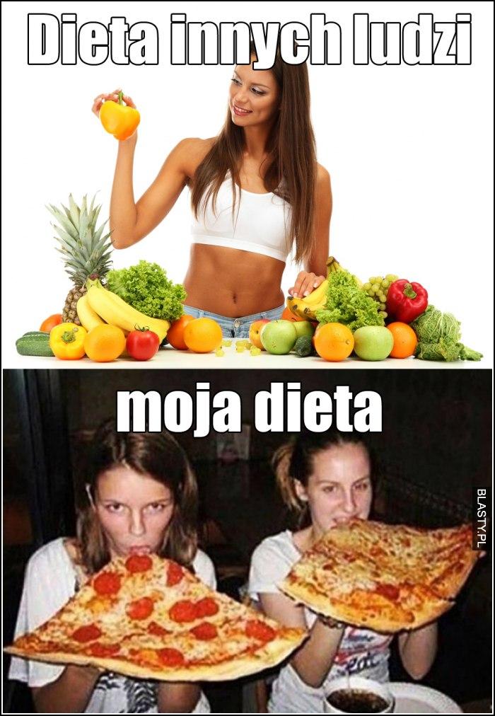 Dieta innych ludzi VS moja dieta