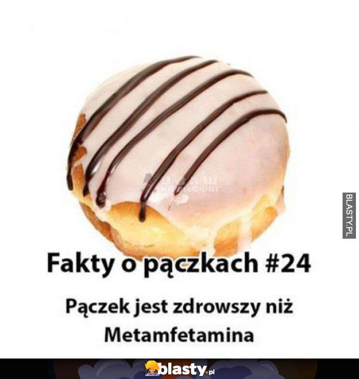 Fakty o jedzeniu