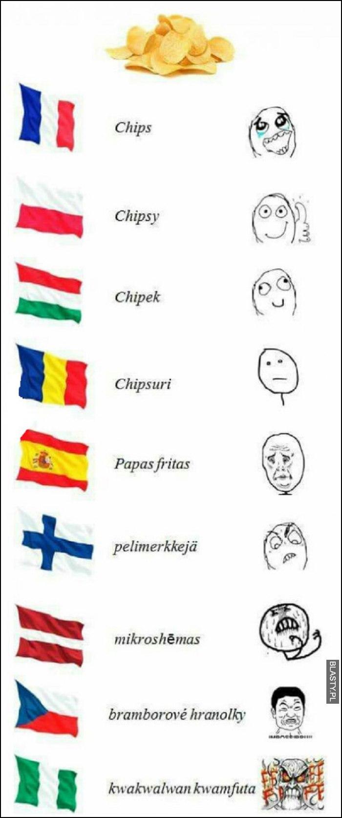 Nazwy Chipsów w różnych krajach świata