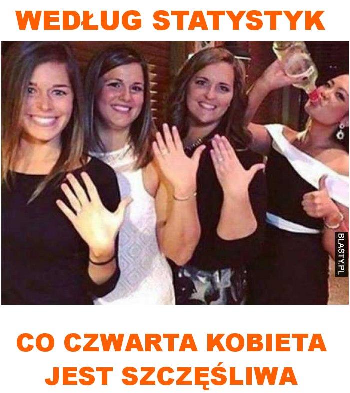 Według statystyk co czwarta kobieta jest szczęśliwa