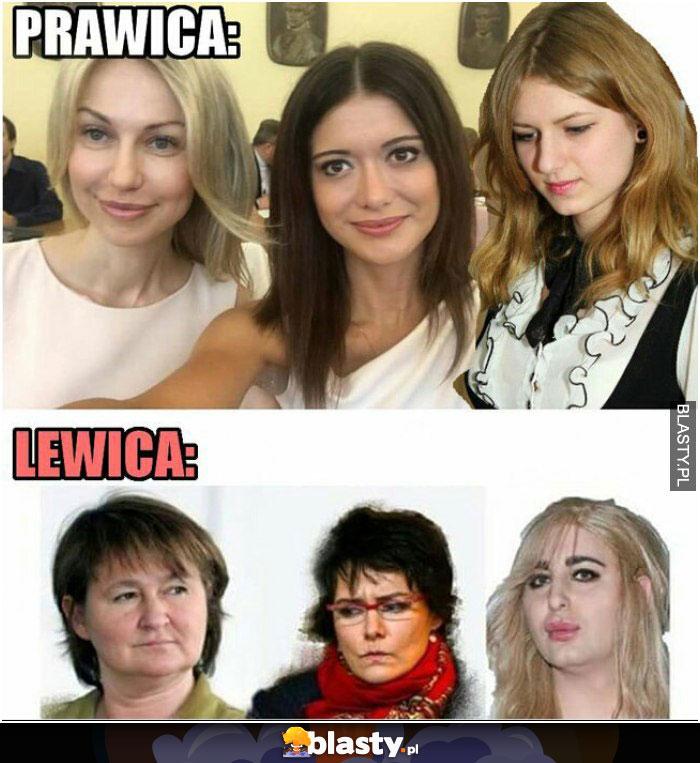 Prawica vs lewica