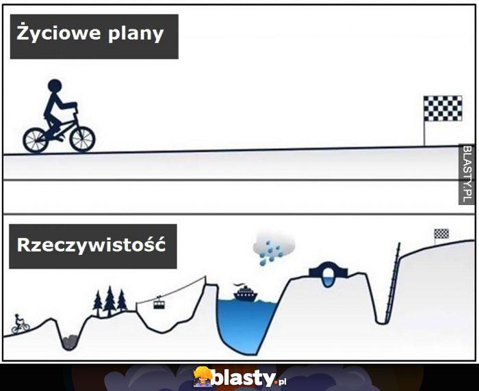 Życiowe plany vs rzeczywistość