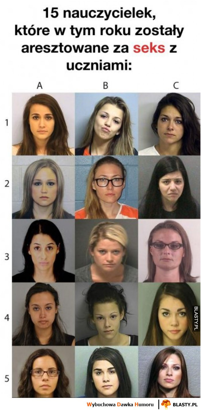 15 nauczycielek, które w tym roku zostały aresztowane za seks z uczniami