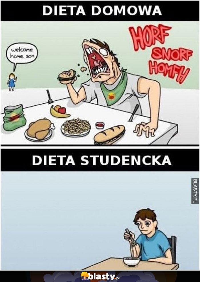 Dieta domowa VS dieta studencka
