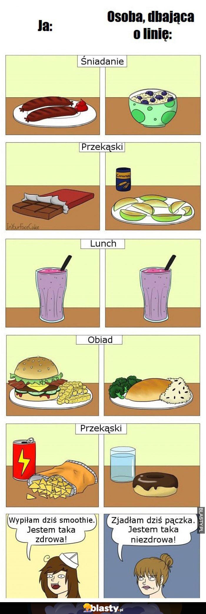 Dieta VS normalne osoby