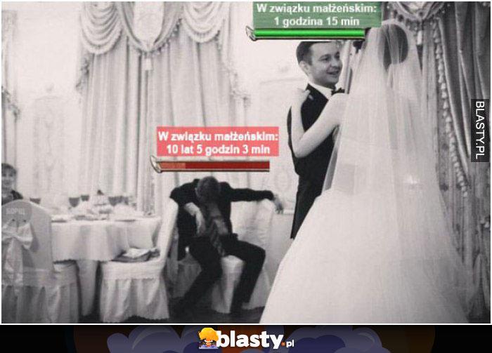 Małżeński pasek życia